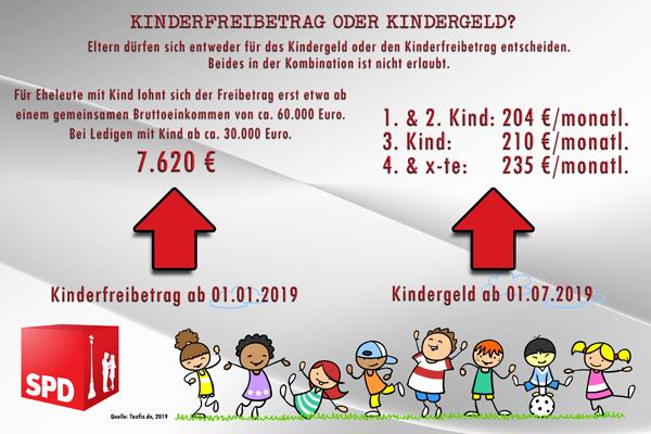 Kinderfreibetrag oder Kindergeld - was bringt mehr?